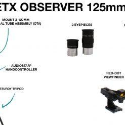 ETX125