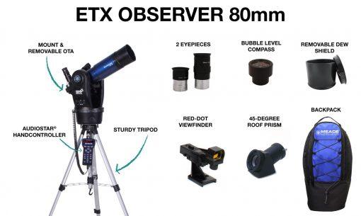 ETX80