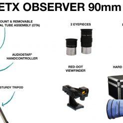 ETX90