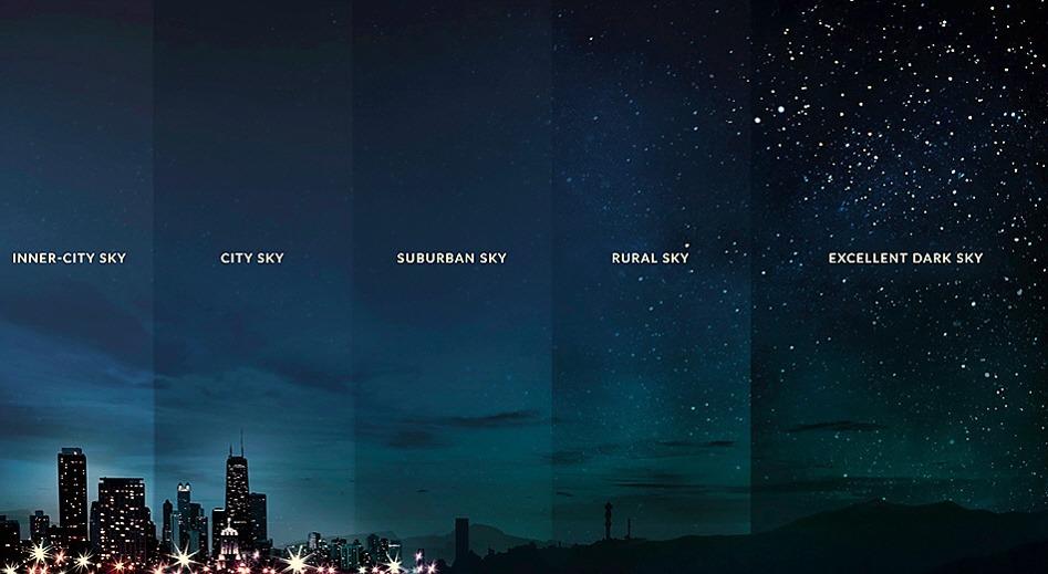 bầu trời sâu