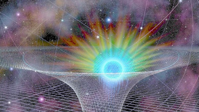 hiện tượng thiên văn